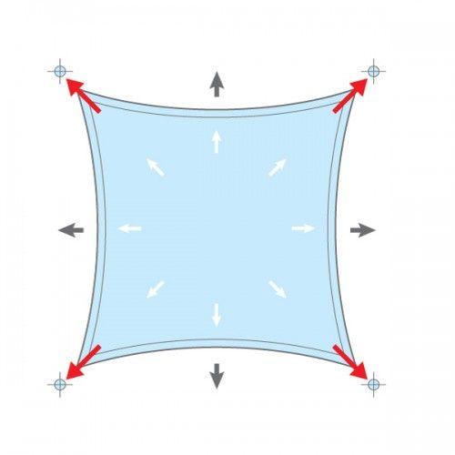 Δίχτυ Σκίασης Τετράγωνο 4x4m με Aρτάνι
