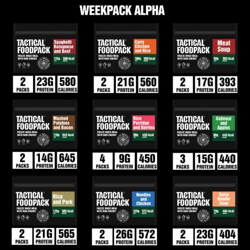 Week Pack Alpha TACTICAL FOODPACK